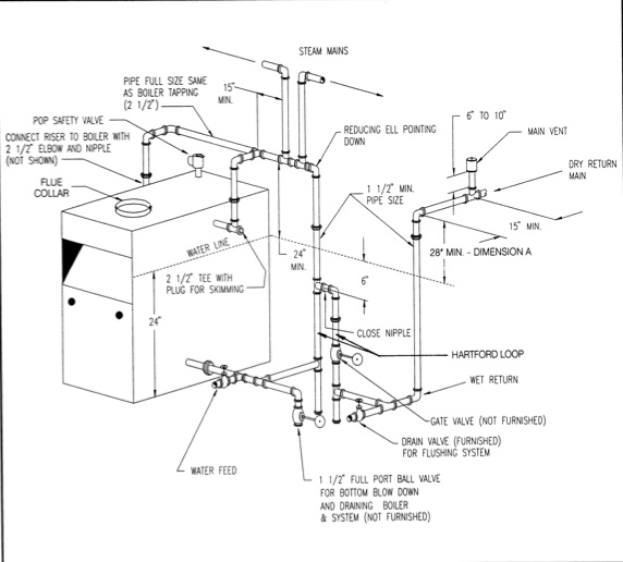 new steam boiler issues  heating help the wall, wiring diagram