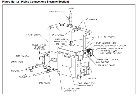 cleaver brooks wiring diagram cummins wiring diagram