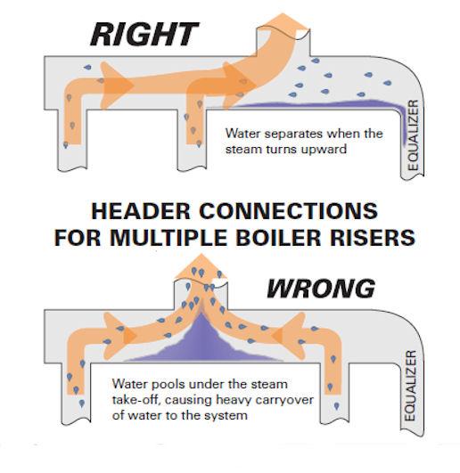 Piping Installation Correct   U2014 Heating Help  The Wall