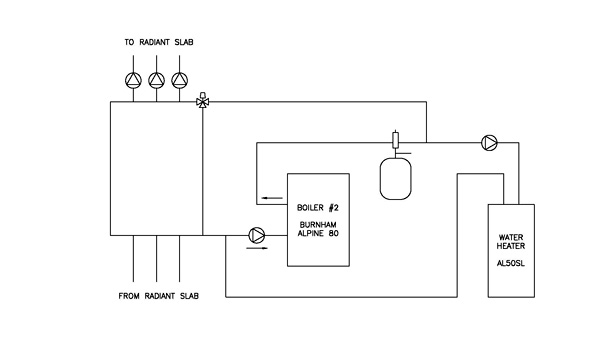 block diagram of boiler the wiring diagram piping diagram of a boiler wiring diagram block diagram