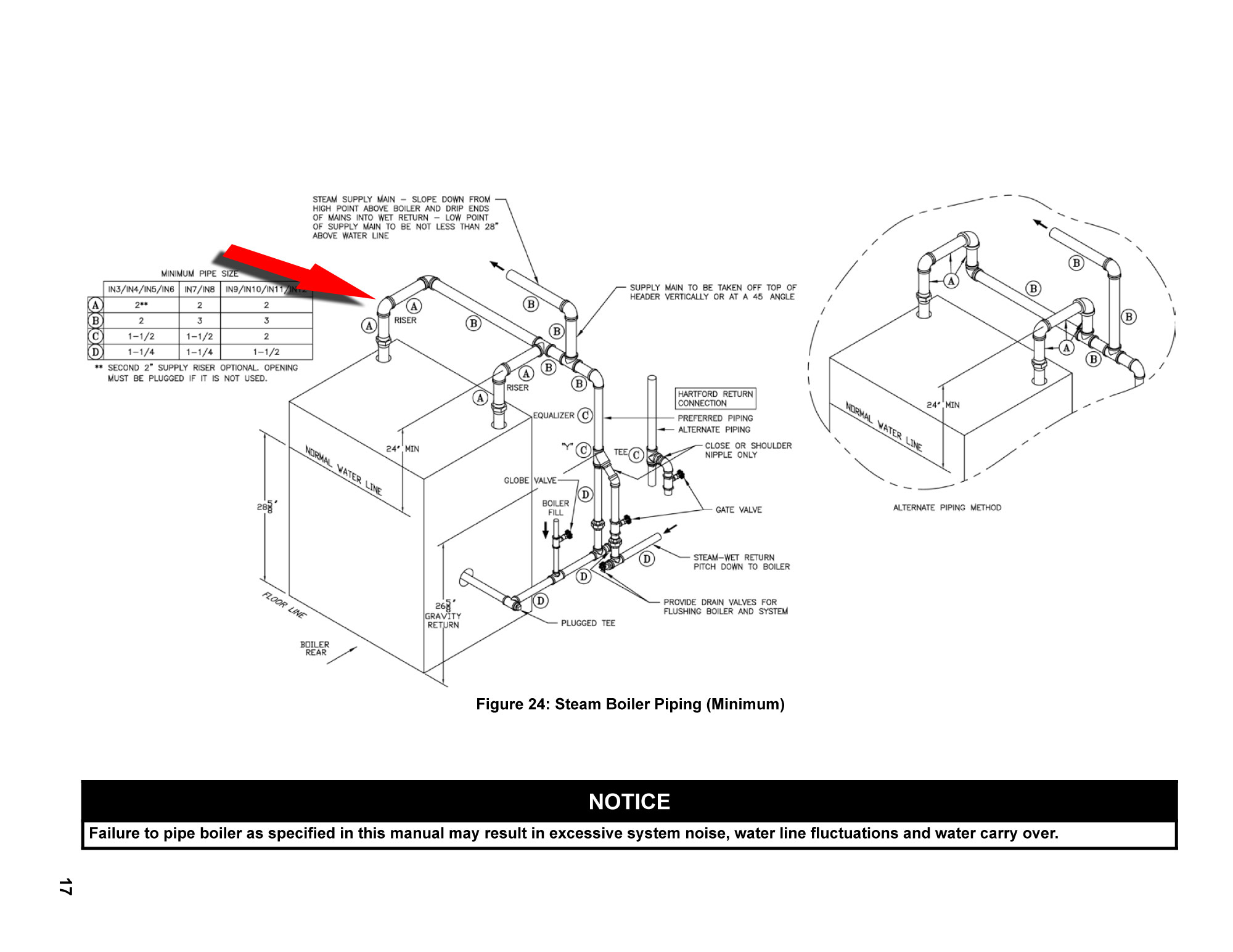 Just Curious Heating Help The Wall Piping Diagram Of Steam Boiler 17798 Prod File Draggeda 0b