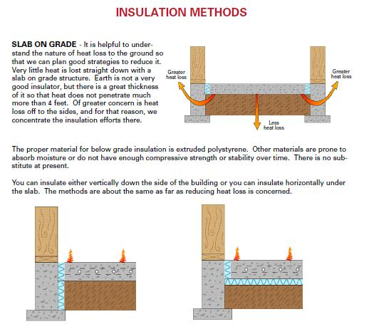 Radiant Sub Floor Insulation Heating Help The Wall