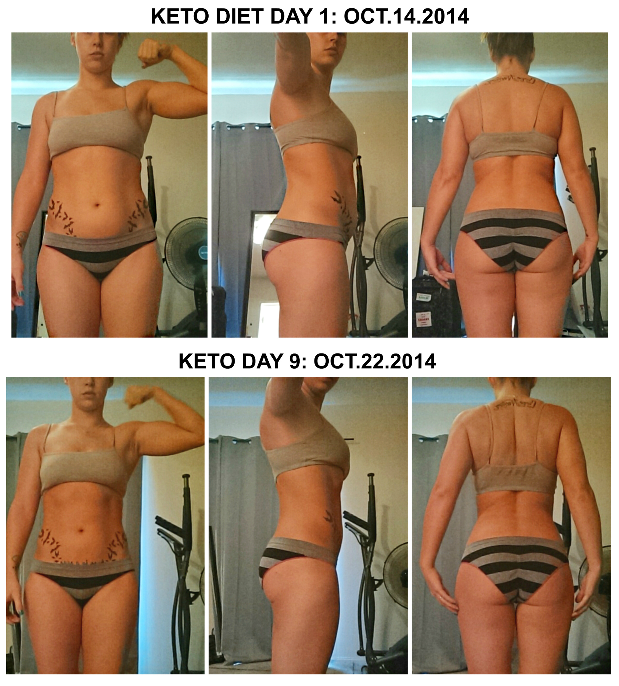 Keto diet and depo provera myfitnesspal keto day 1 and 9 collageg ccuart Images
