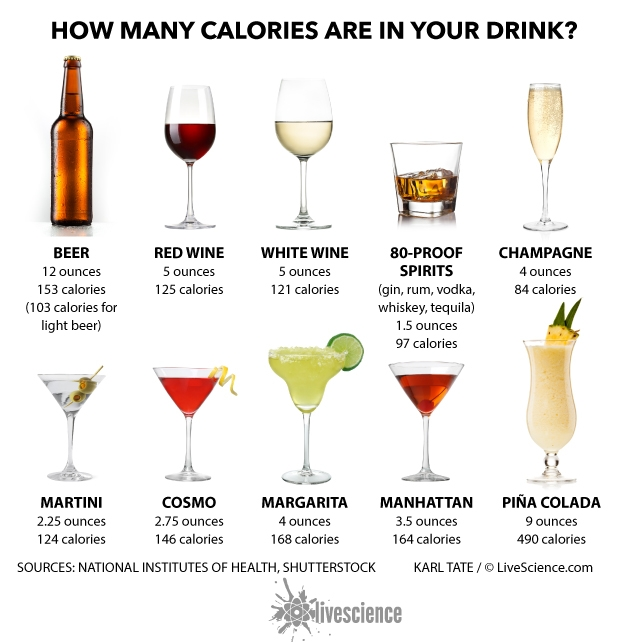 Be Healthy Alcohol Calories 151204a ...