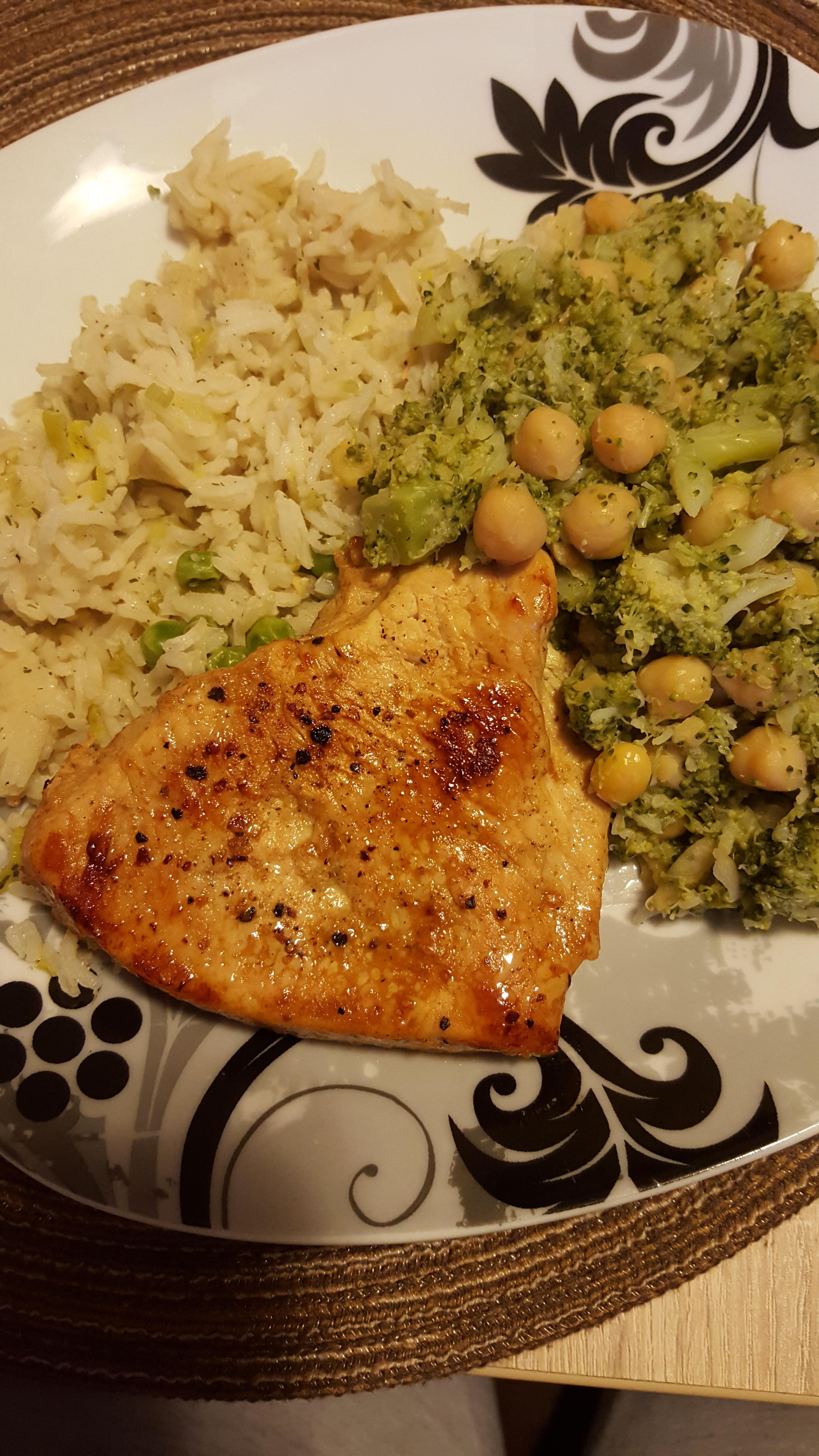 What do your meals look like (show me pictures).... - Page ...