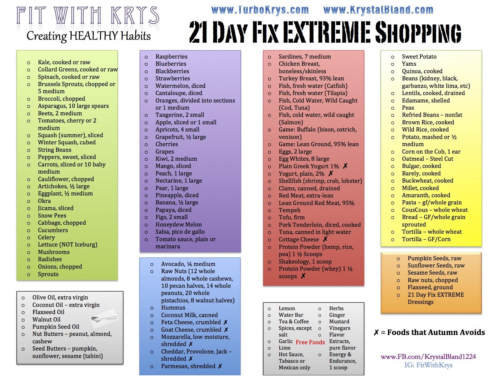 100+ [ 21 Day Raw Food Diet Plan ] Heather Reichert Our ...