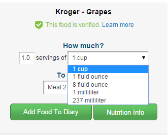 What On Earth Liquid Measurements For Grapes Myfitnesspal Com