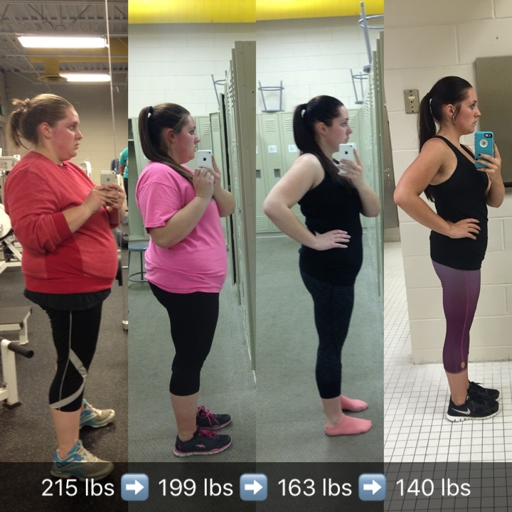 The Inside Track On Powerlifting Tactics: Down 65 Lbs, But Needing Some Additional Motivation & Tips