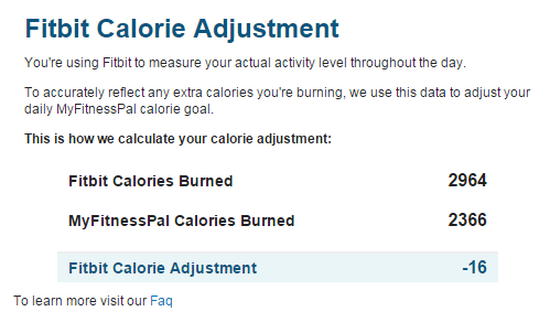 my fitness pal calories burned | Fitness and Workout