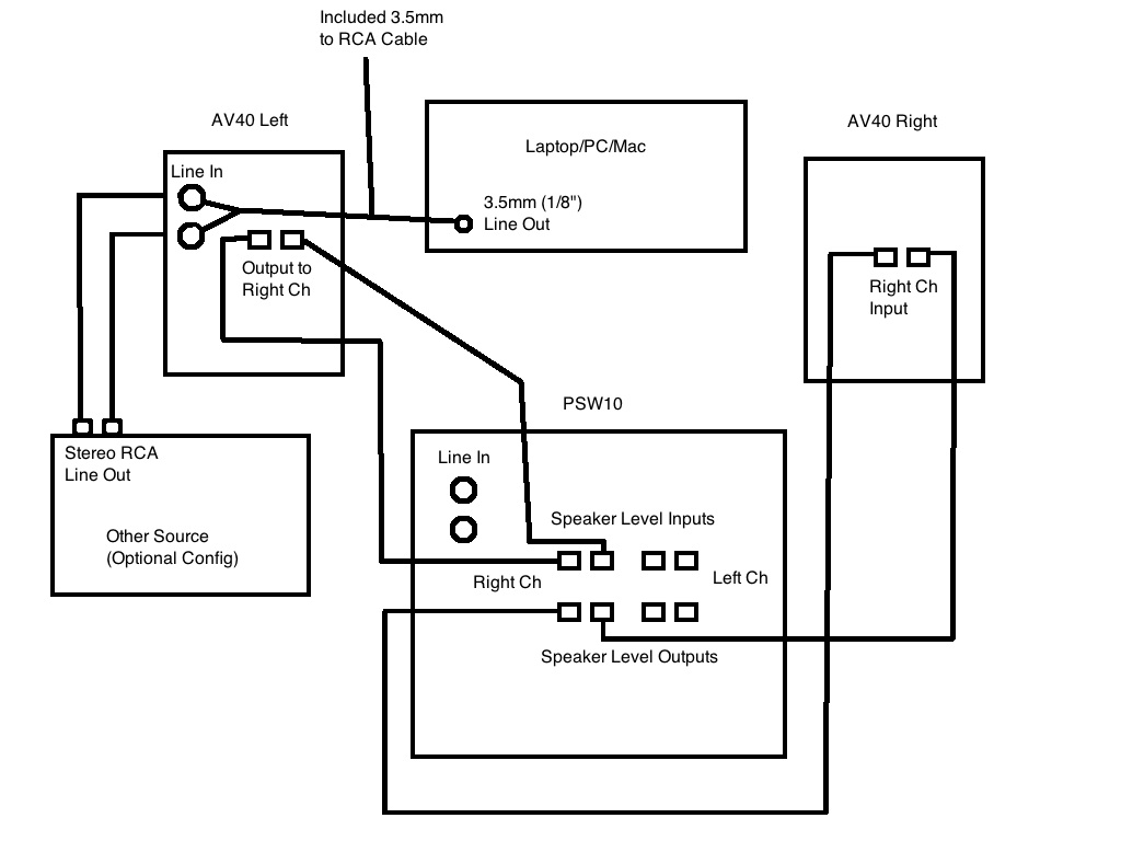 psw questions about speaker level input outputs polk audio av40 psw10 configuration jpg