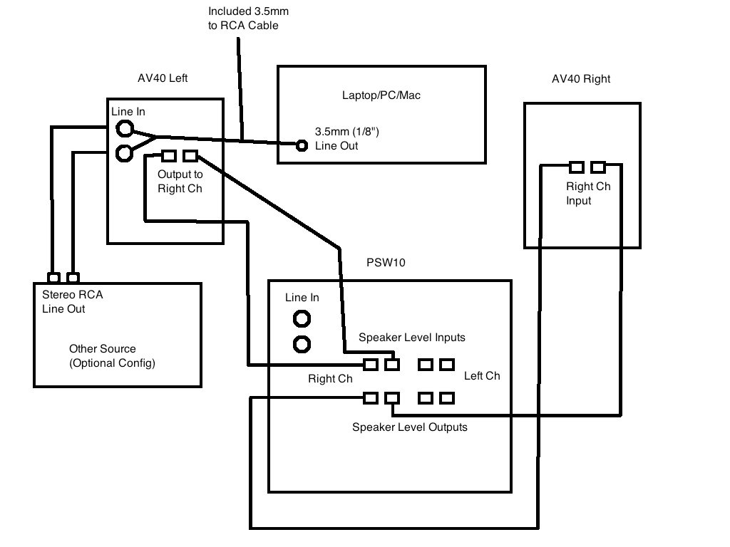 76432 psw10 questions about speaker level input outputs polk audio polk audio wiring diagram at soozxer.org