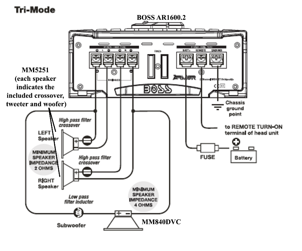 Amp Crossover Wiring Diagram