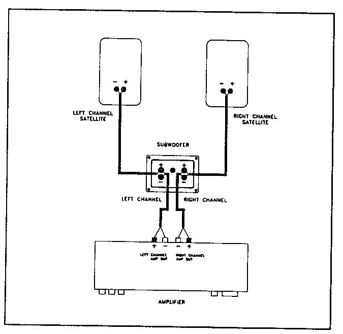 Polk Audio Wiring Diagram on subwoofer speaker wire
