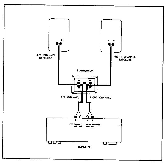 passive subwoofer wiring diagram wiring solutions rh rausco com Passive Subwoofer Hook Up Passive Subwoofer to Receiver Connect
