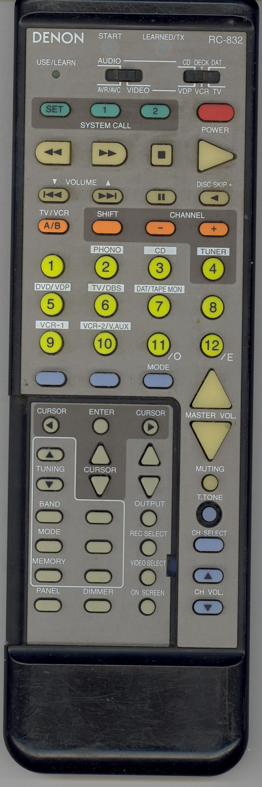 Denon avr 1400 user manual