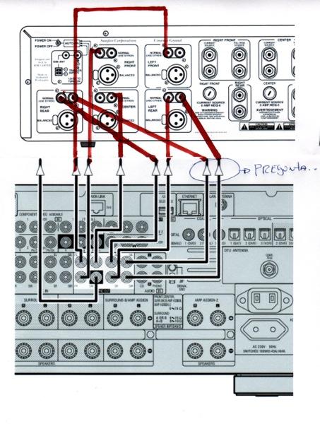sbr sbl pre out denon rca dual input sunfire polk audio 07denon jpg 106 3k