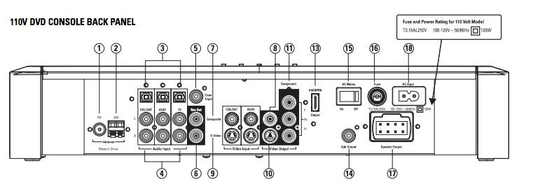polk 360 surround bar wiring   u2014 polk audio