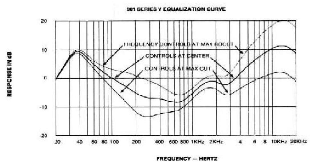 Eq Wiring Diagram Bose 901 Wiring Diagrams Image Free