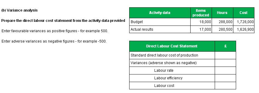 Budgeting - Variance Analysis — AAT Discussion forums