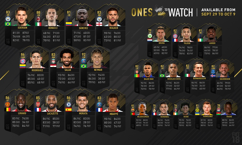 FUT 18 - Ones to Watch — FIFA Forums