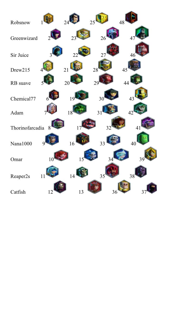 Dungeon Boss 12 Team Snake Draft — Dungeon Boss