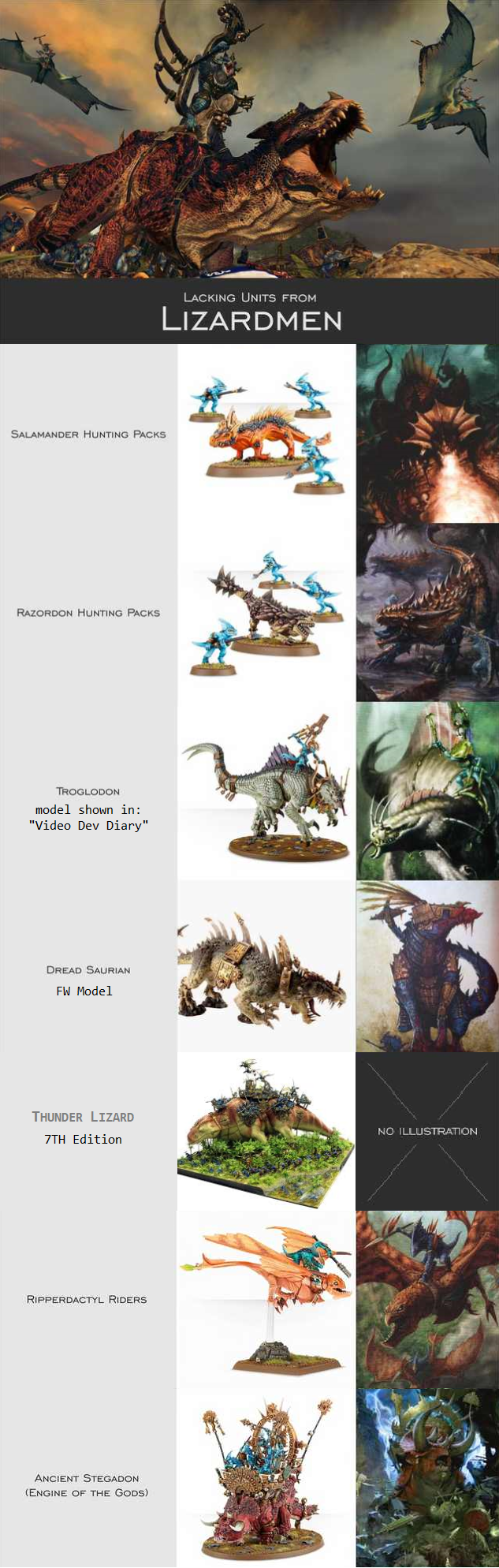 Lizardmen Army Book 8th