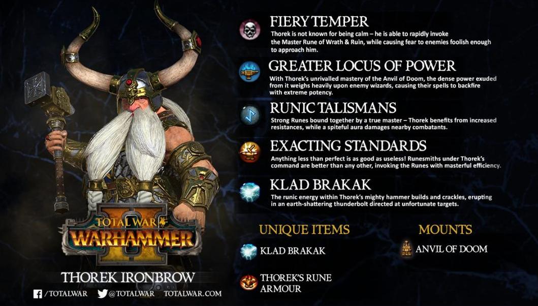 Thorek Ironbrow — Total War Forums