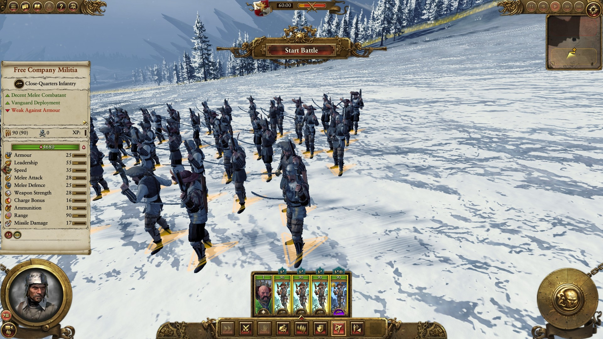 HOW GAME 1 (THE OLD WORLD EDITION) WILL FINISH! — Total War Forums