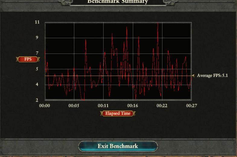 FPS/Performance problem — Total War Forums