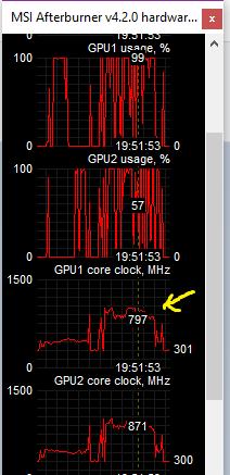 GPU clocks fluctuate in DX12 crossfire - 295x2 — Total War