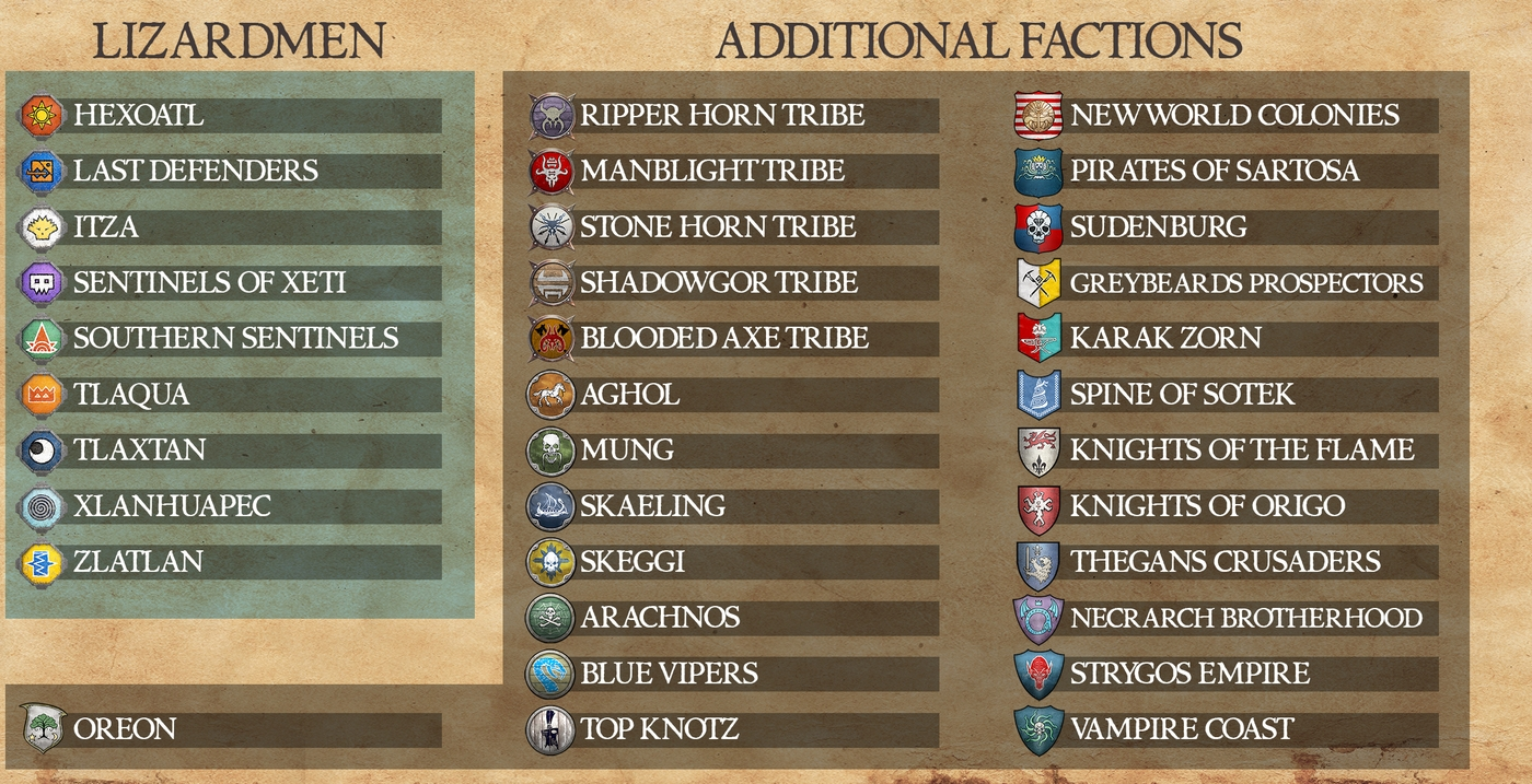 Warhammer II and new Dwarf factions — Total War Forums