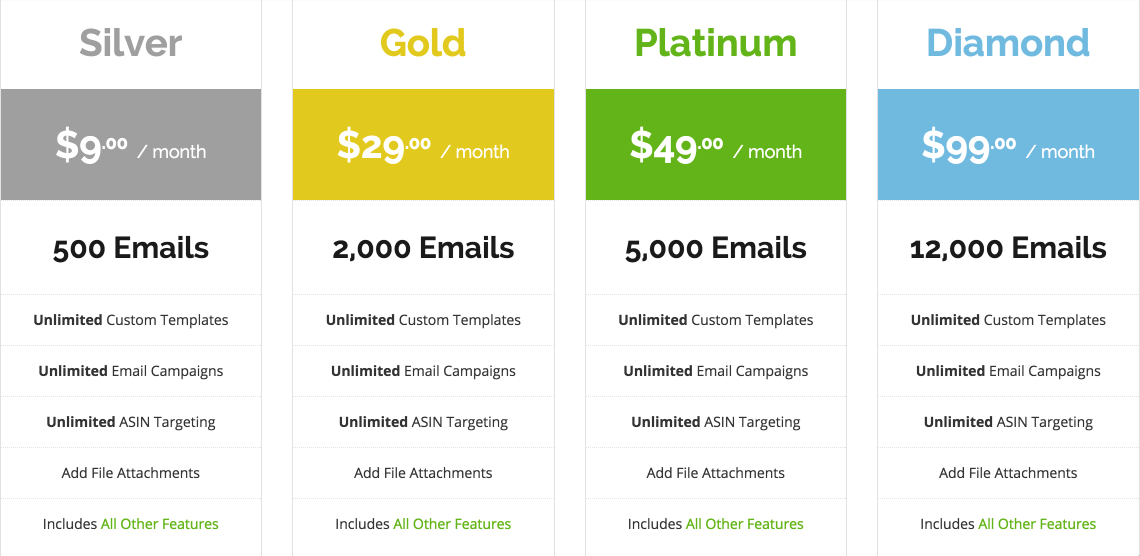 FeedbackZ Pricing