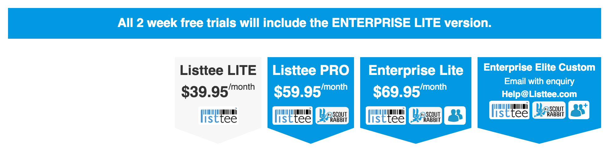 Listtee.com Pricing