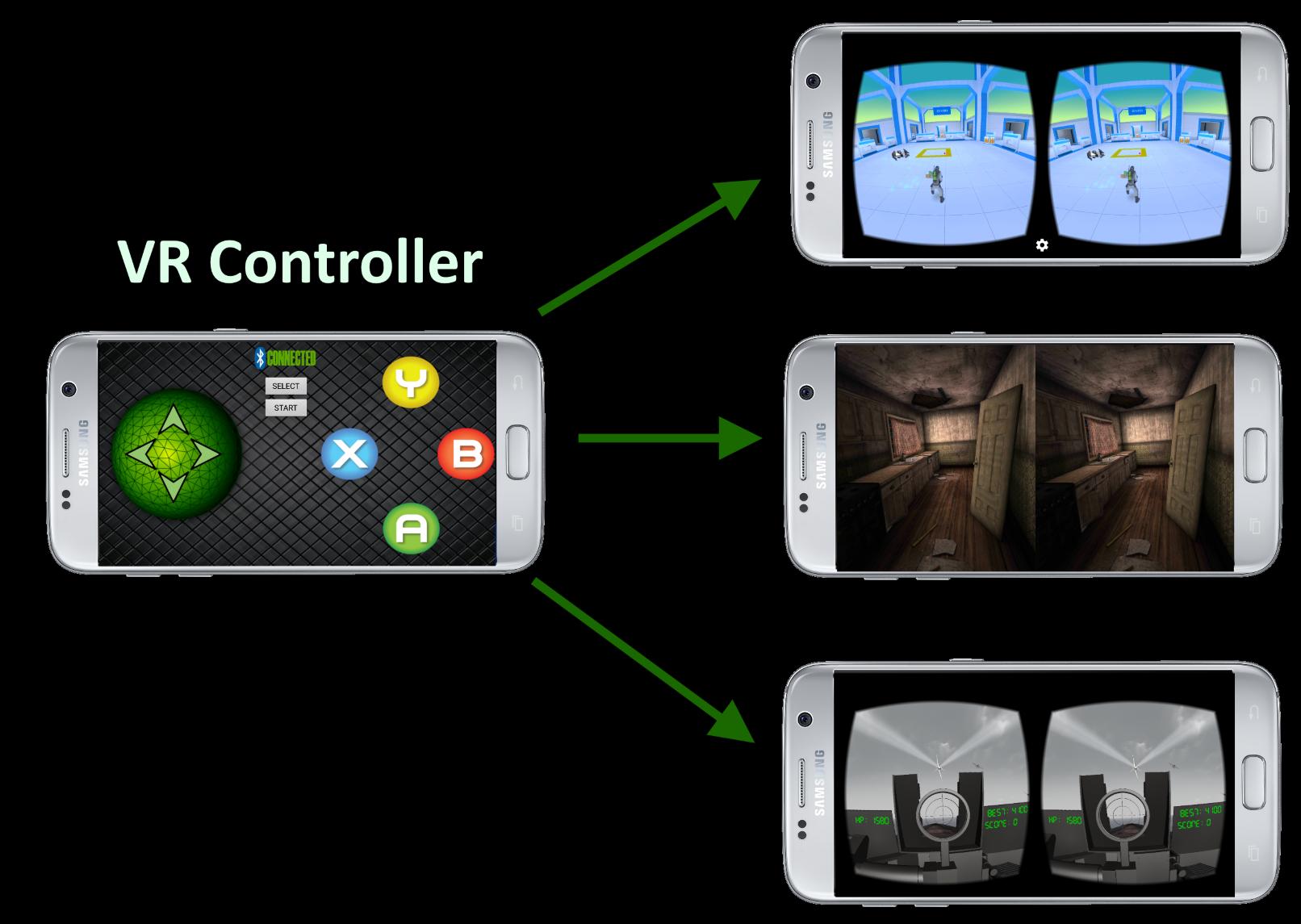 Minecraft VR And PS Controller Oculus - Minecraft mit ps4 controller spielen pc