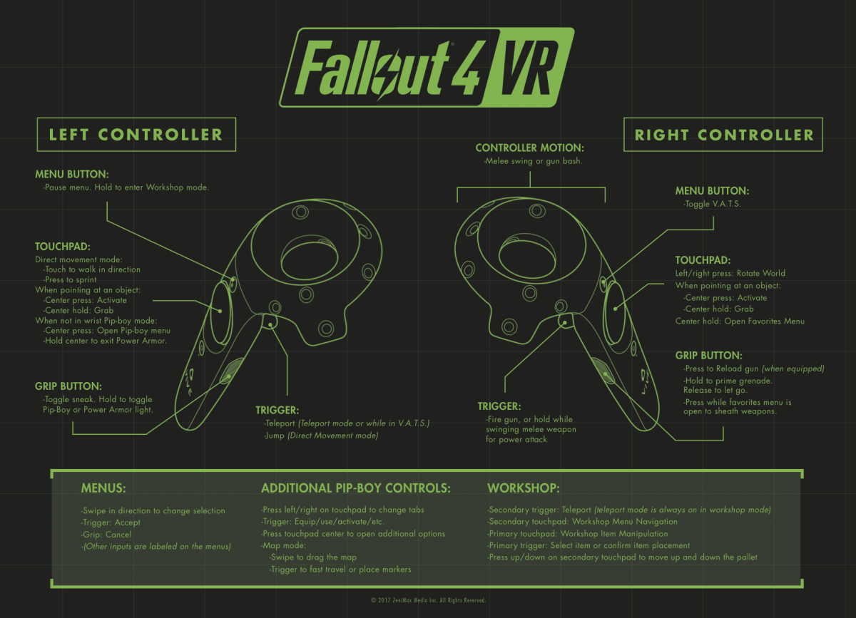 Fallout 4 VR Guide: Touch Emulator Reaches Final Version With Save