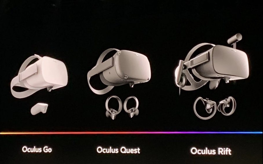 Oculus Quest! Coming in Spring, $399 - Page 2 — Oculus