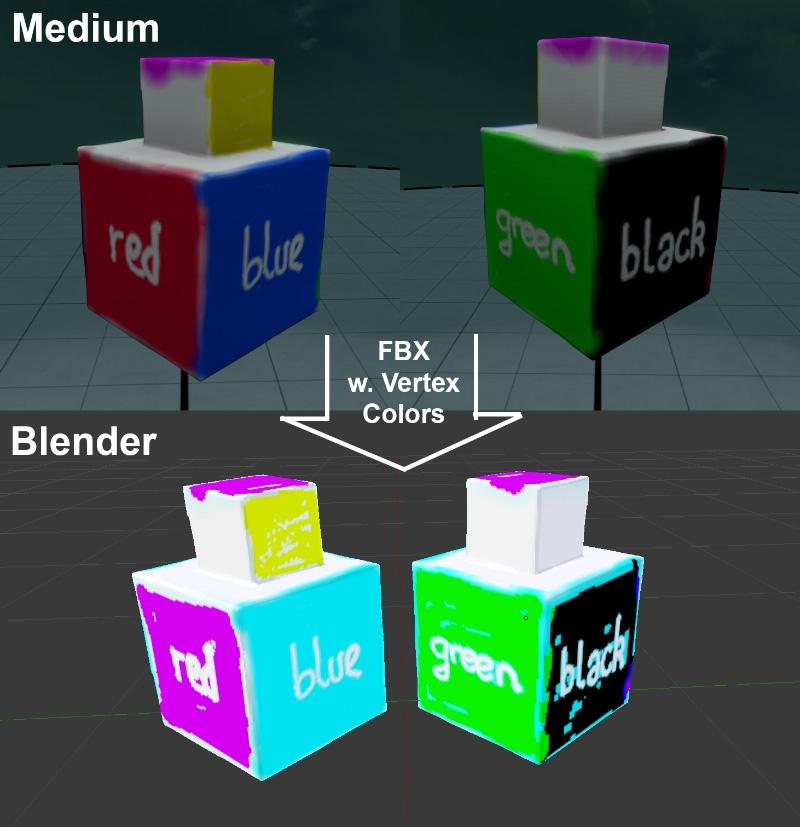 Medium To Blender - FBX Vertex Color Export Bug? — Oculus