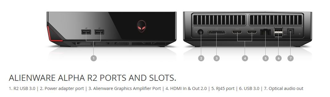 Oculus Rift setup on PC with only 1 x HDMI output — Oculus