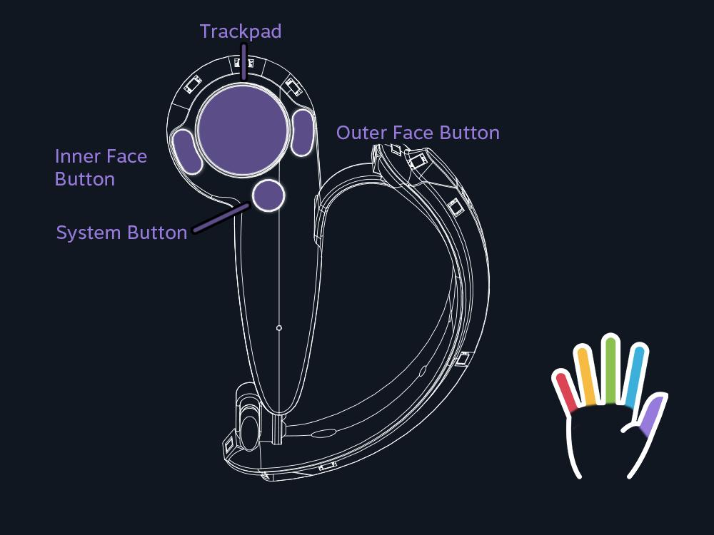 Vive Knuckle Controllers — Oculus