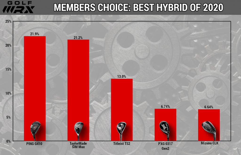 best-hybrid-2020.png