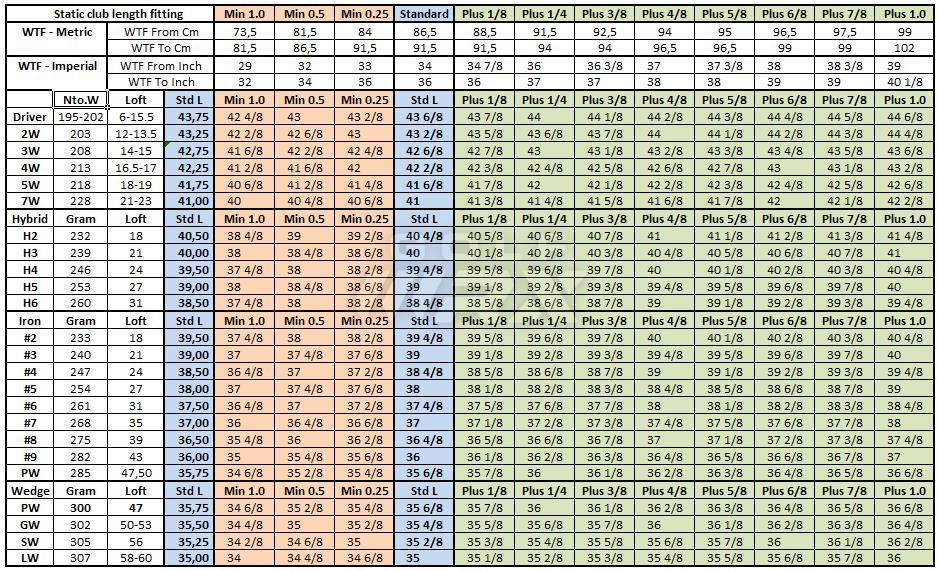 Wrist Floor Measurement Golf Chart Viewfloor