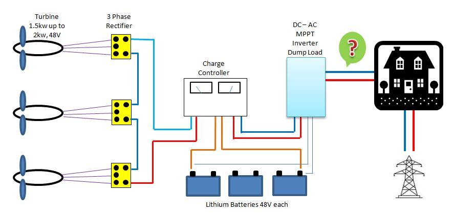 Turbine Battery Diagram.JPG