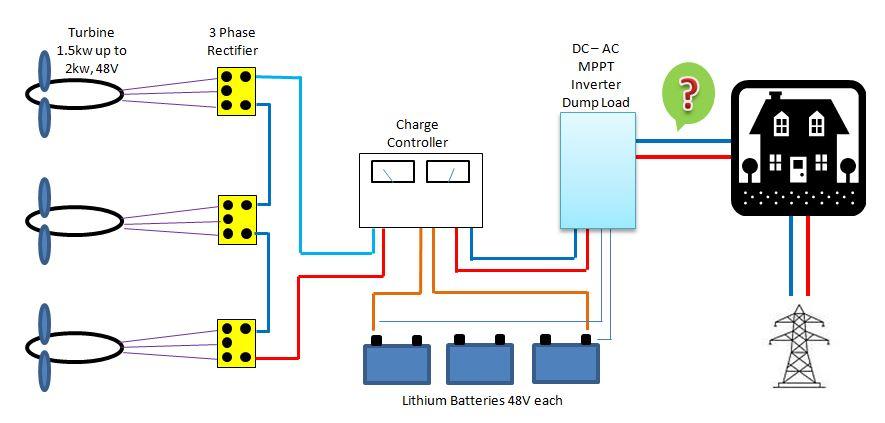 Turbine Battery Diagram.JPG
