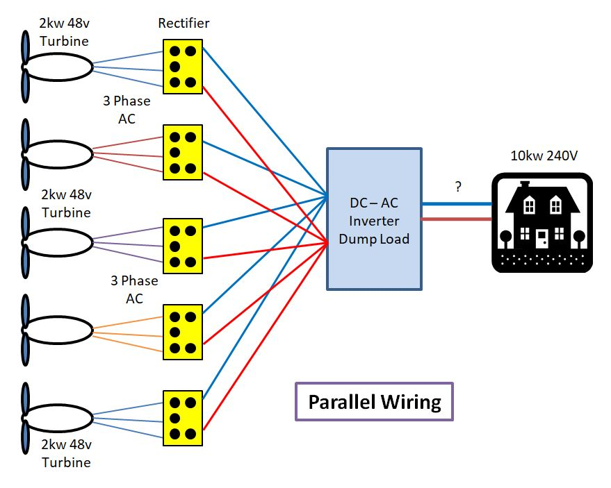 Parallel Wiring Turbine.JPG