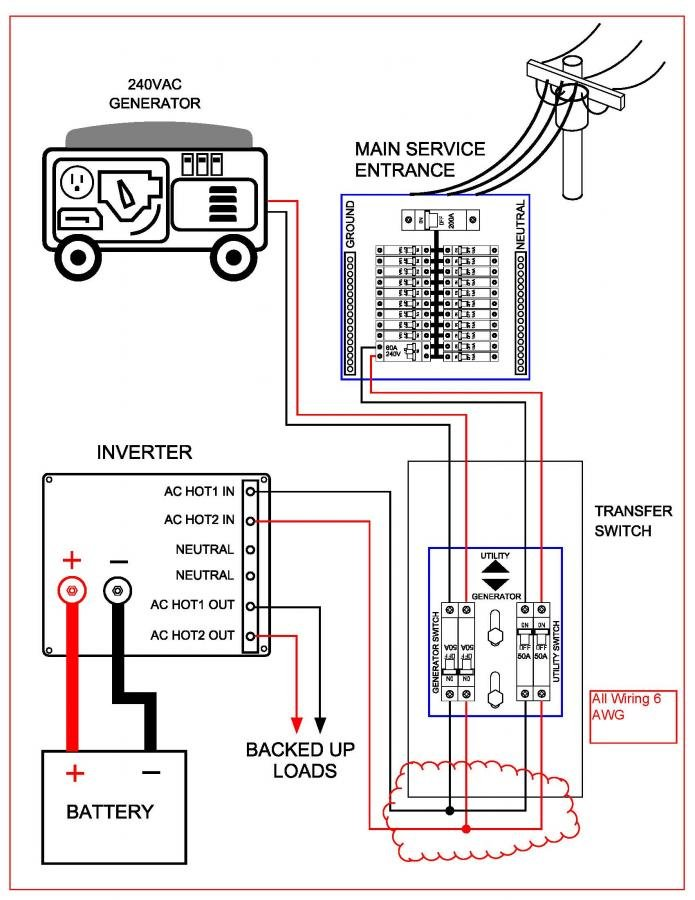 ronk transfer switch wiring diagram midnite solar transfer switch - how to connect 3 x 6 awg ... transfer switch schematic