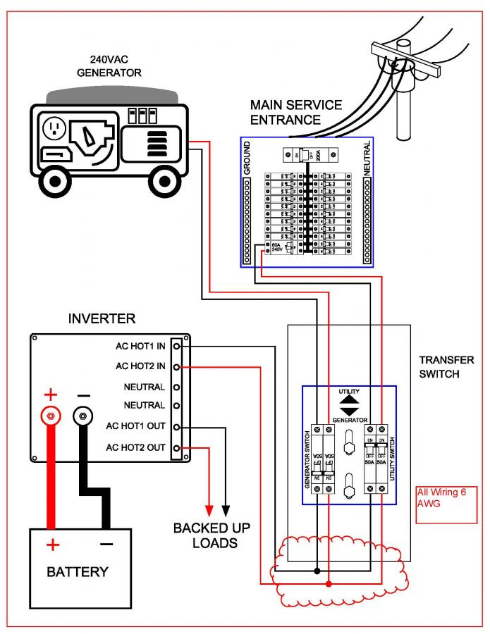 2906 midnite solar transfer switch how to connect 3 x 6 awg wires standby generator transfer switch wiring diagram at soozxer.org
