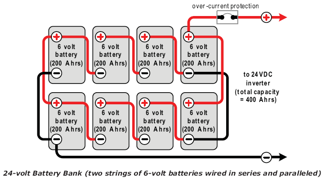 Battery Wiring  Configuration  U2014 Northernarizona