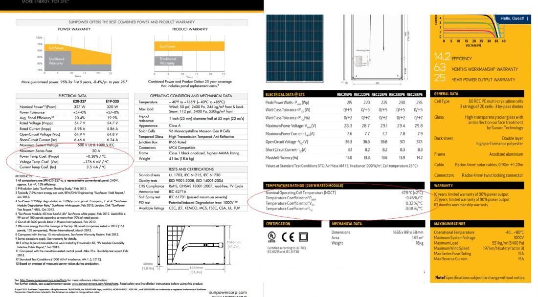 Polycrystalline Vs Monocrystalline Solar Modules