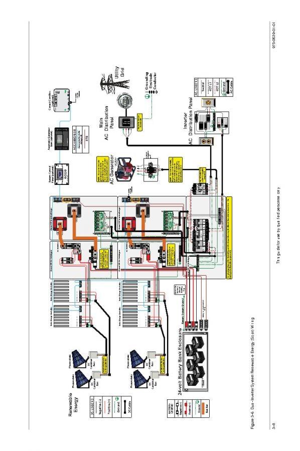 Fried conext sw4024 northernarizona windandsun wiringg 744k cheapraybanclubmaster Image collections