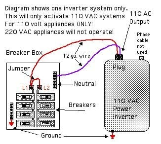 5000 Watt Power Inverter on rv electrical system wiring diagram